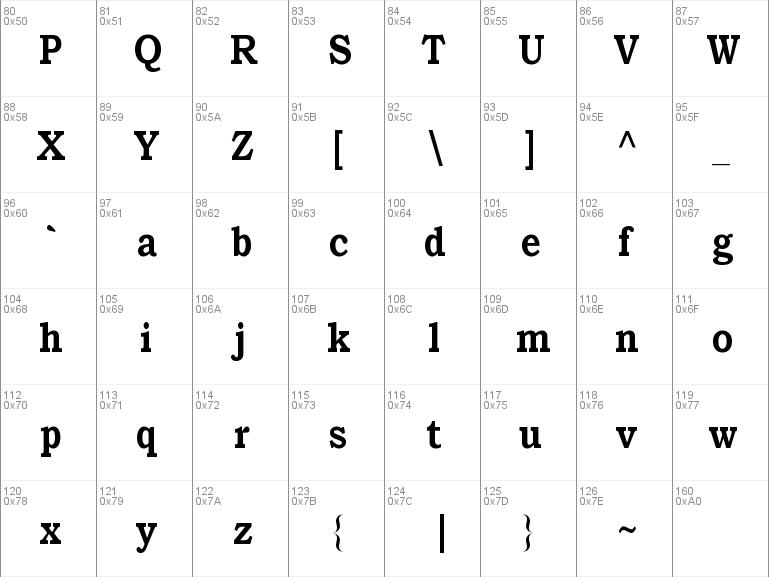 Download free Khmer OS Pheatra C5 font, free