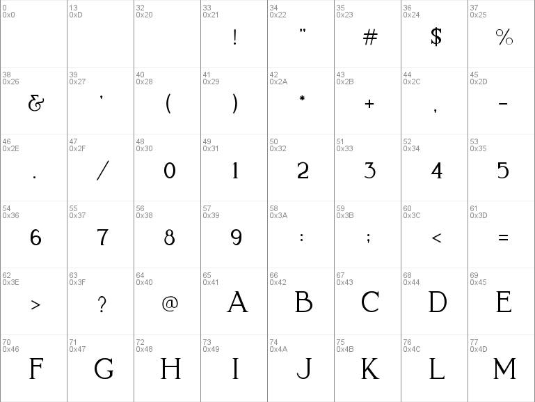 Download free Lovelyn font, free Lovelyn_Free_Personal_Use
