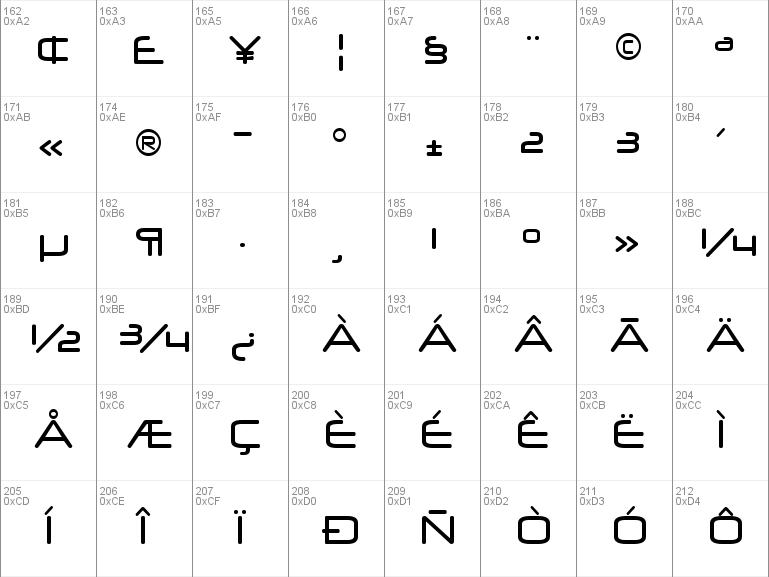 Download free Neuropol X font, free neuropol x rg ttf Regular font