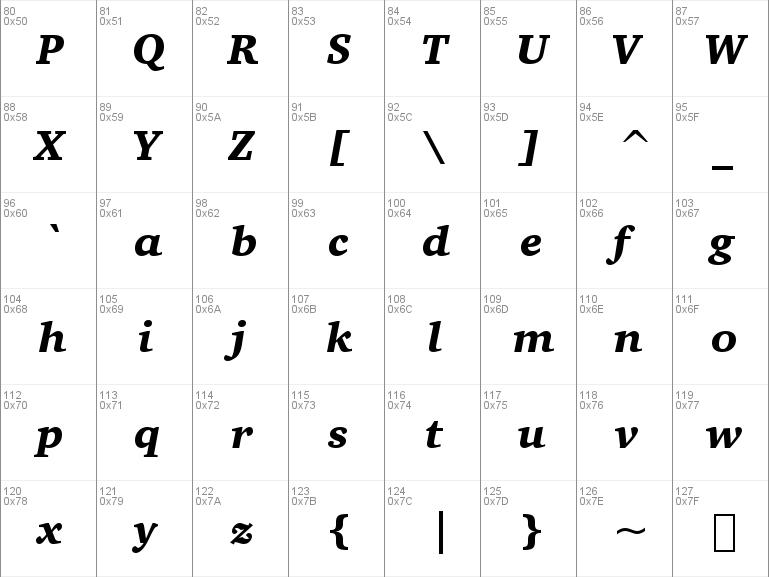 Download free Charter BT font, free chartrki ttf Black Italic font