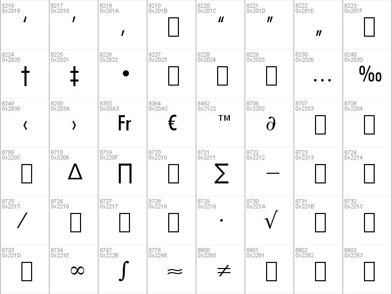 Download free Futura MdCn BT font, free