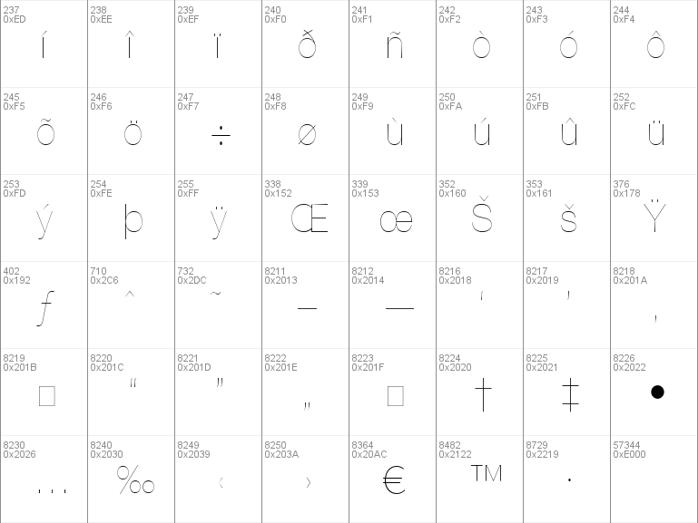 Download free Helvetica 25 UltraLight font, free