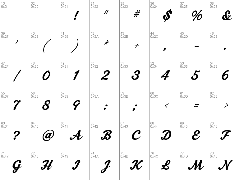 Download free Machiarge font, free machiarge ttf Regular font for