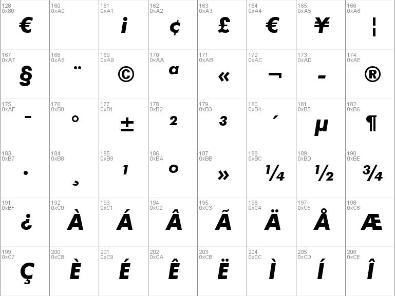 Download free Futura Md BT font, free FUTURABI TTF Bold Italic font