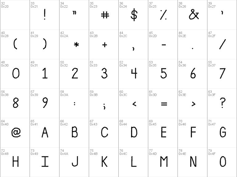 Download Free Janda Polkadot Party Font Free Jandapolkadotparty Ttf Regular Font For Windows