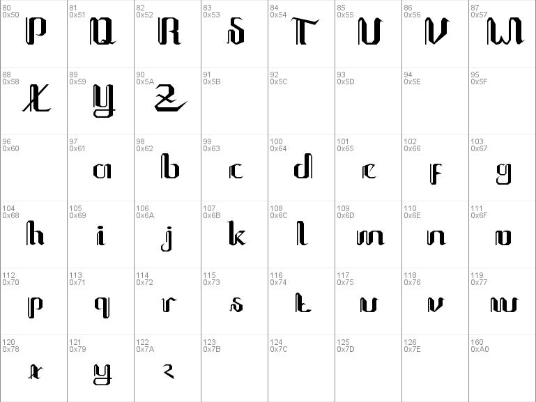 Aksara Font Jawa