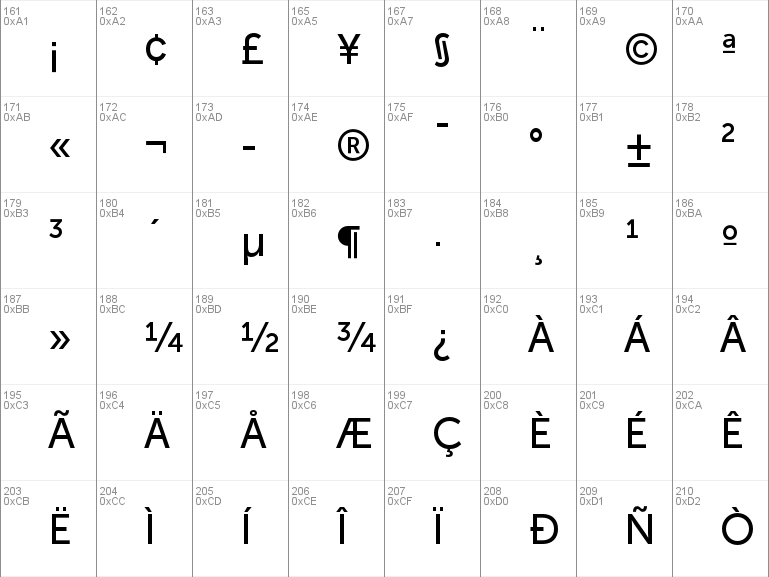 download museo sans rounded free