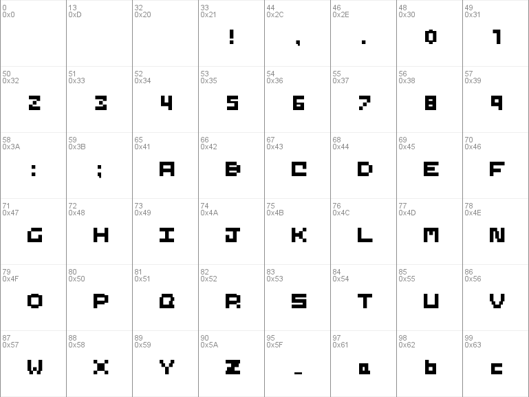 Download Free Sd 4x4 Pixel Font Free Sd 4x4 Pixel Ttf Regular Font For Windows