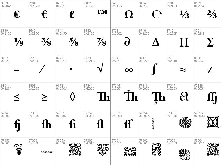 Download free Adobe Caslon Pro font, free ACaslonPro-Bold otf Bold