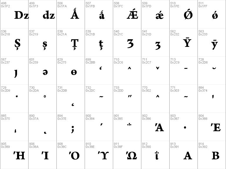 Download free Arno Pro font, free ArnoPro-BoldCaption otf Bold
