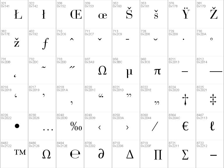 Download free Bauer Bodoni Std 1 font, free BauerBodoniStd-Roman otf