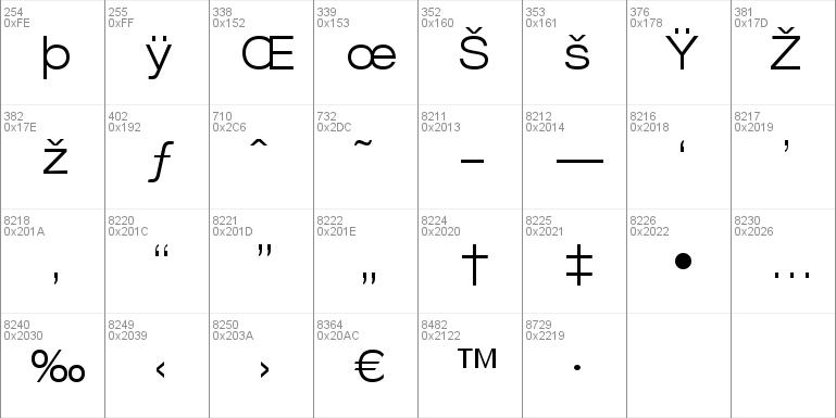 Helvetica light font download fastreport download
