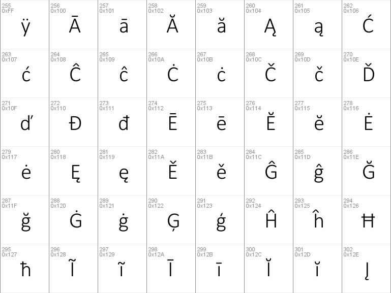Download free Calibri Light font, free calibril ttf Regular