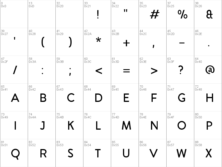 Download free Aron Grotesque font, free